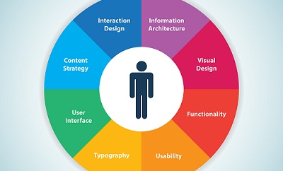 DesignFACEBOOK