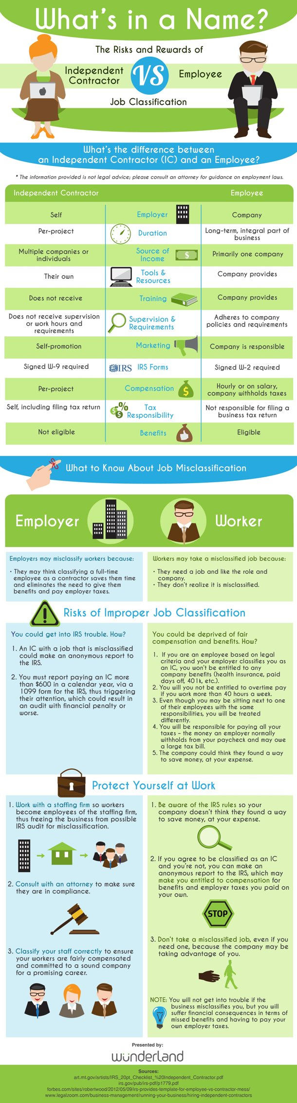 Contractor vs Employee Risks and Rewards Infographic