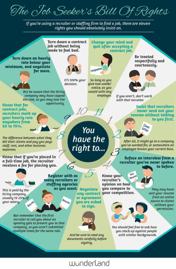 job-seeker-bill-of-rights