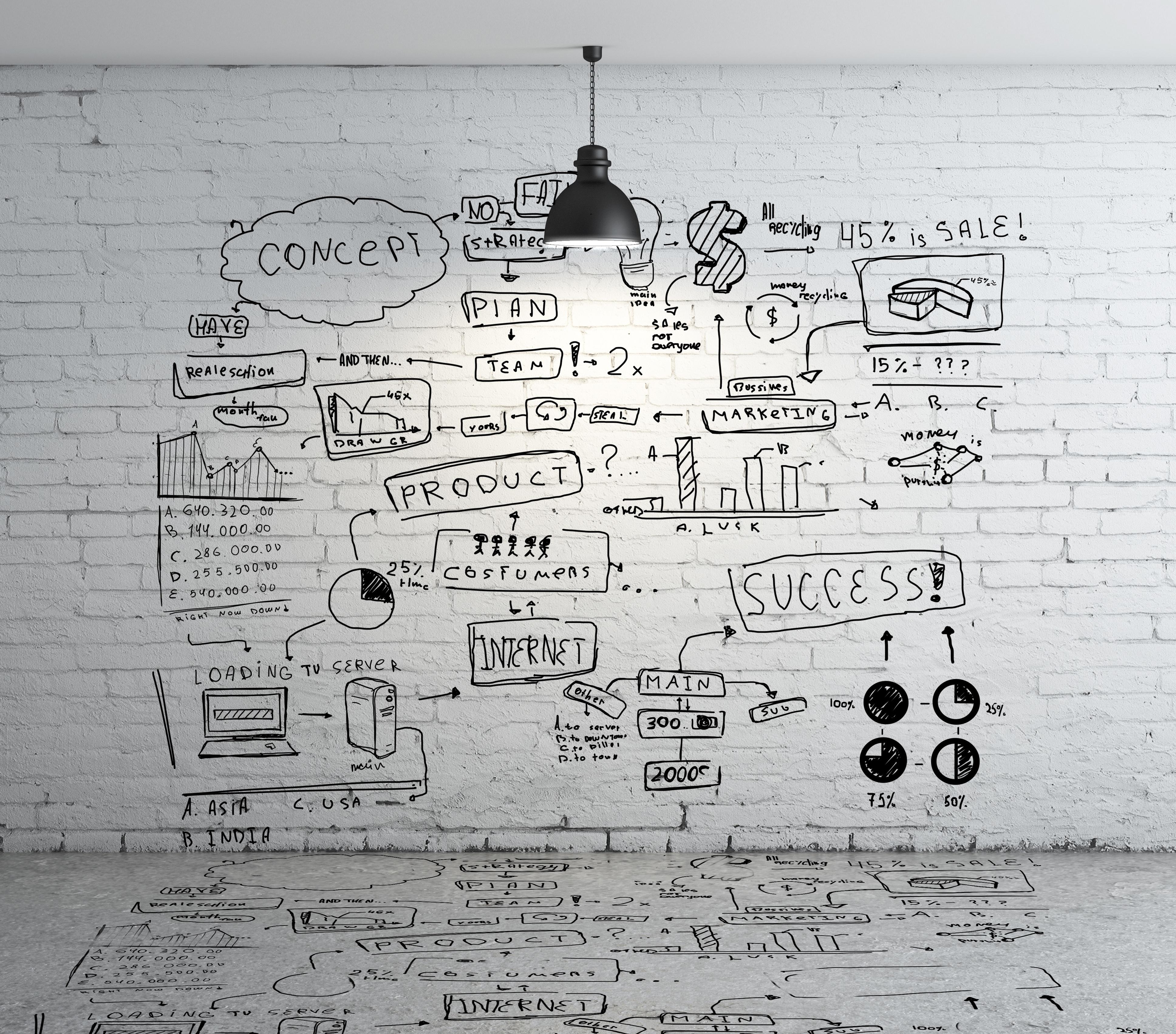 360 Marketing Campaign WunderLand Group