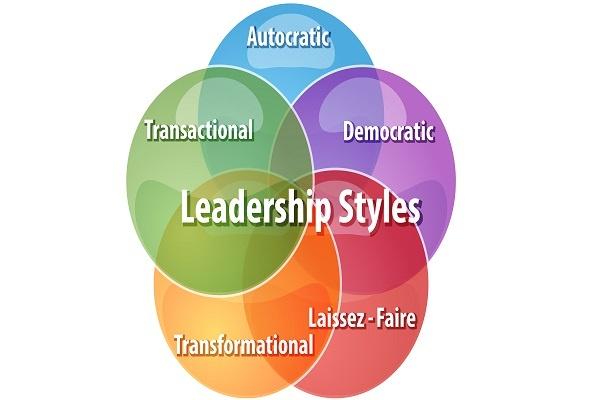 Leadership_Style.jpg