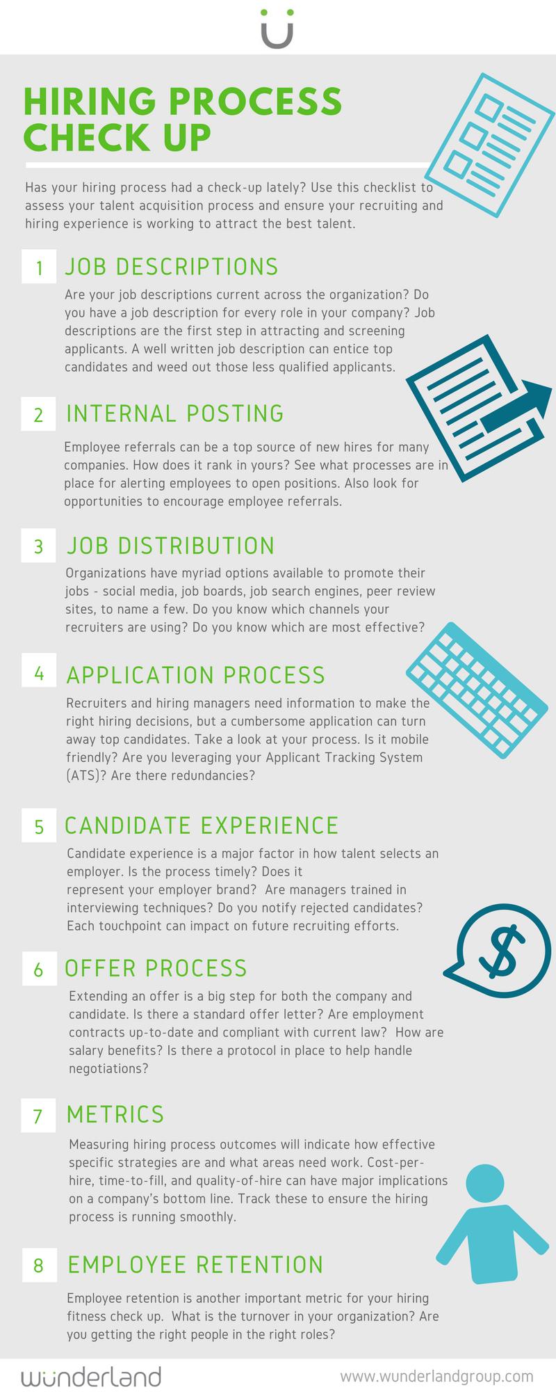 Hiring Process Check Up | WunderLand Group | Digital, Marketing, and CreativeTalent