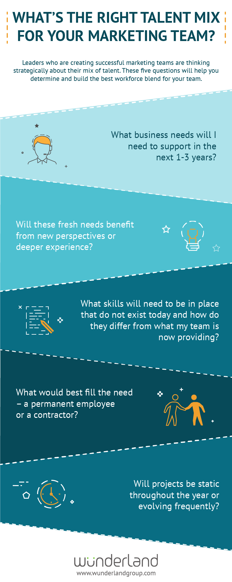 WLG Infographic - Building a Talent Team for Success FINAL-01